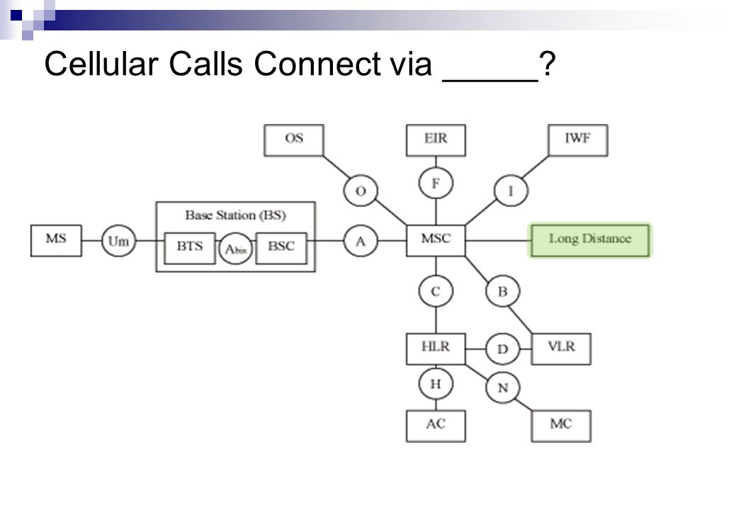Cellular Calls Connect via _____
