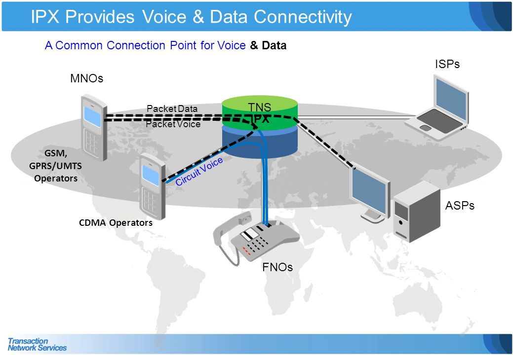 IPX Provides Voice & Data Connectivity