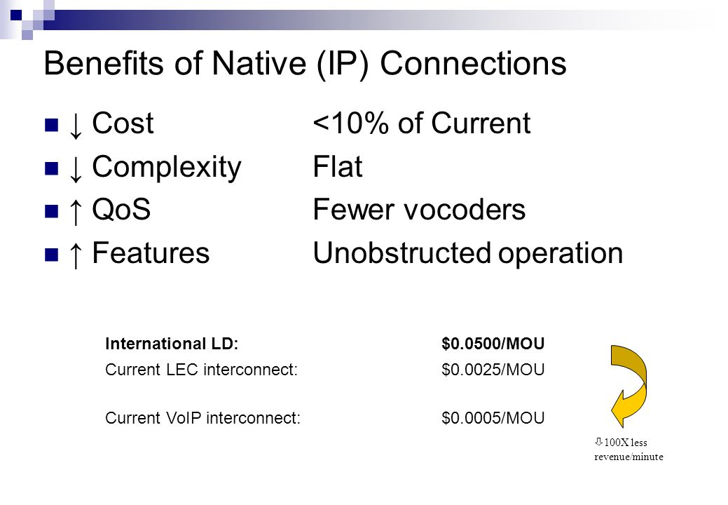 Benefits of Native (IP) Connections