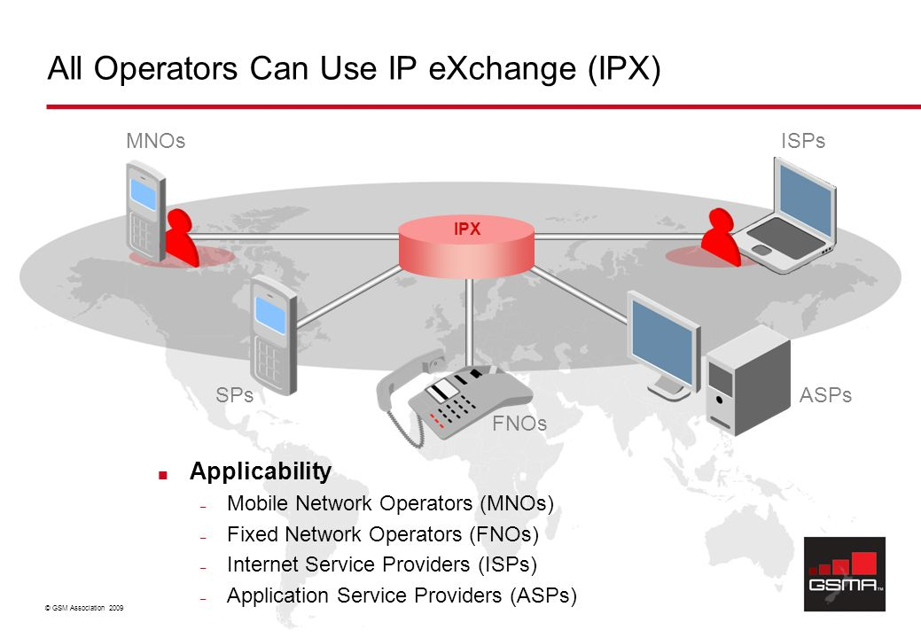 All Operators Can Use IP eXchange (IPX)