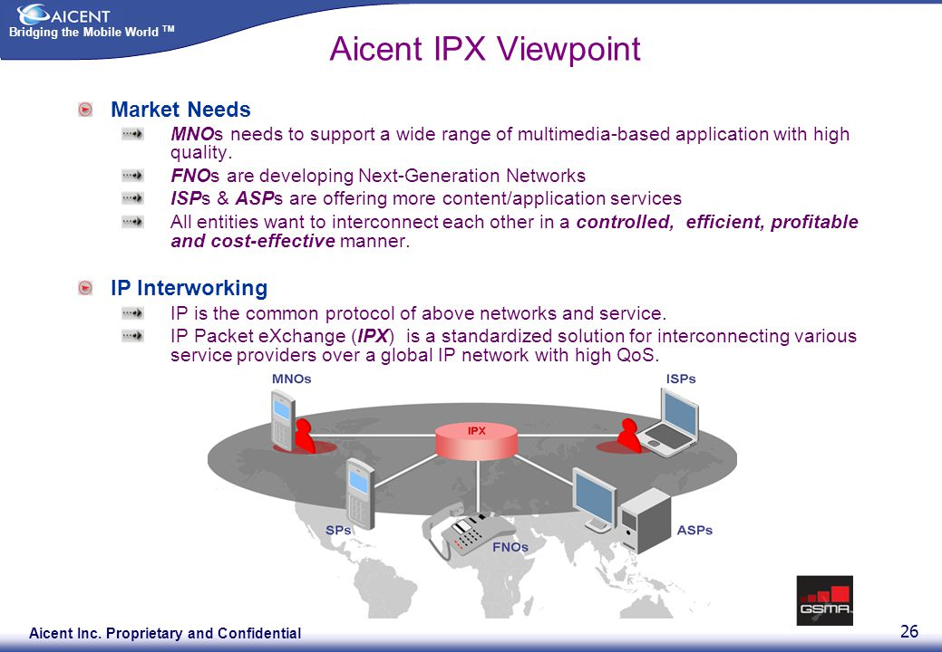 Aicent IPX Viewpoint Market Needs IP Interworking