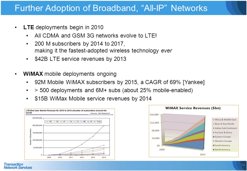 Further Adoption of Broadband, All-IP Networks