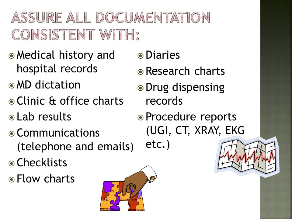 Assure all documentation consistent with: