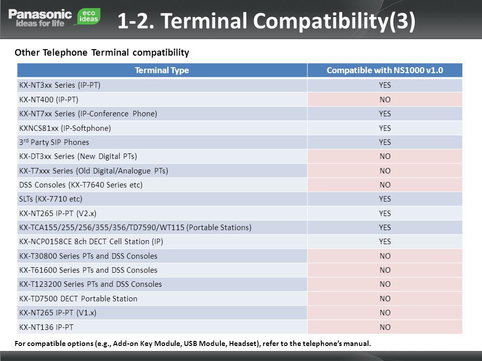 1-2. Terminal Compatibility(3)