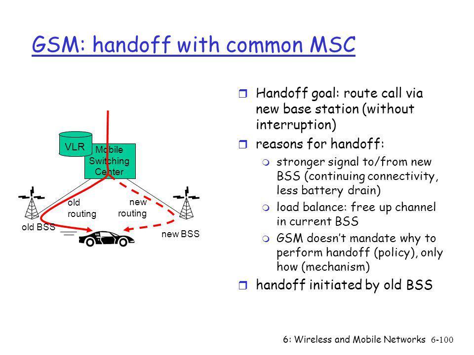 GSM: handoff with common MSC