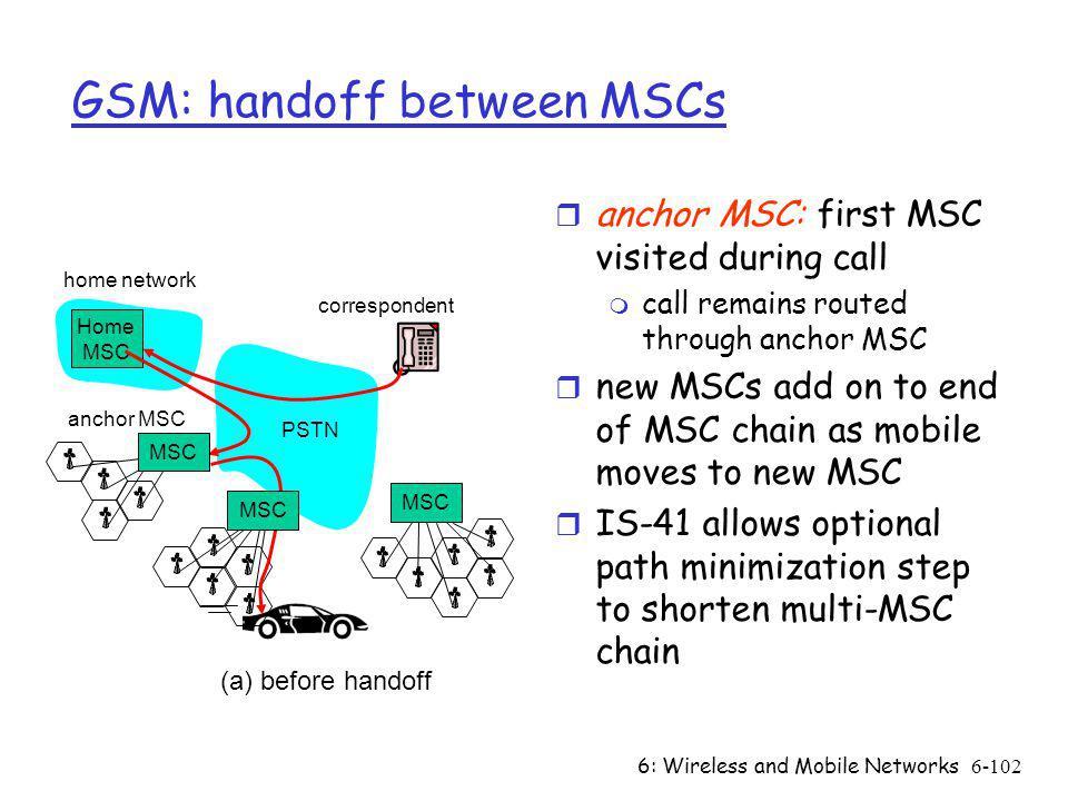 GSM: handoff between MSCs
