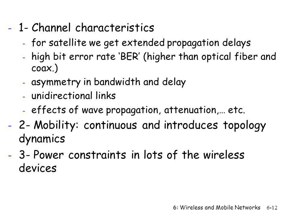 1- Channel characteristics
