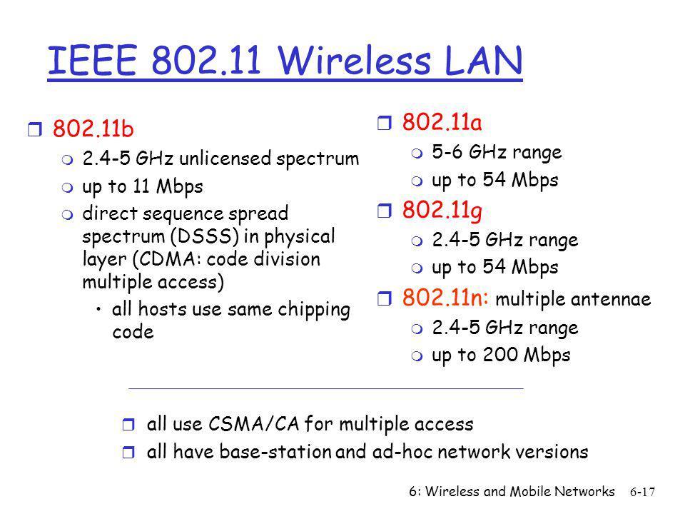 IEEE 802.11 Wireless LAN 802.11a. 5-6 GHz range. up to 54 Mbps. 802.11g. 2.4-5 GHz range. 802.11n: multiple antennae.