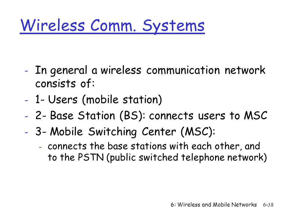 Wireless Comm. Systems In general a wireless communication network consists of: 1- Users (mobile station)