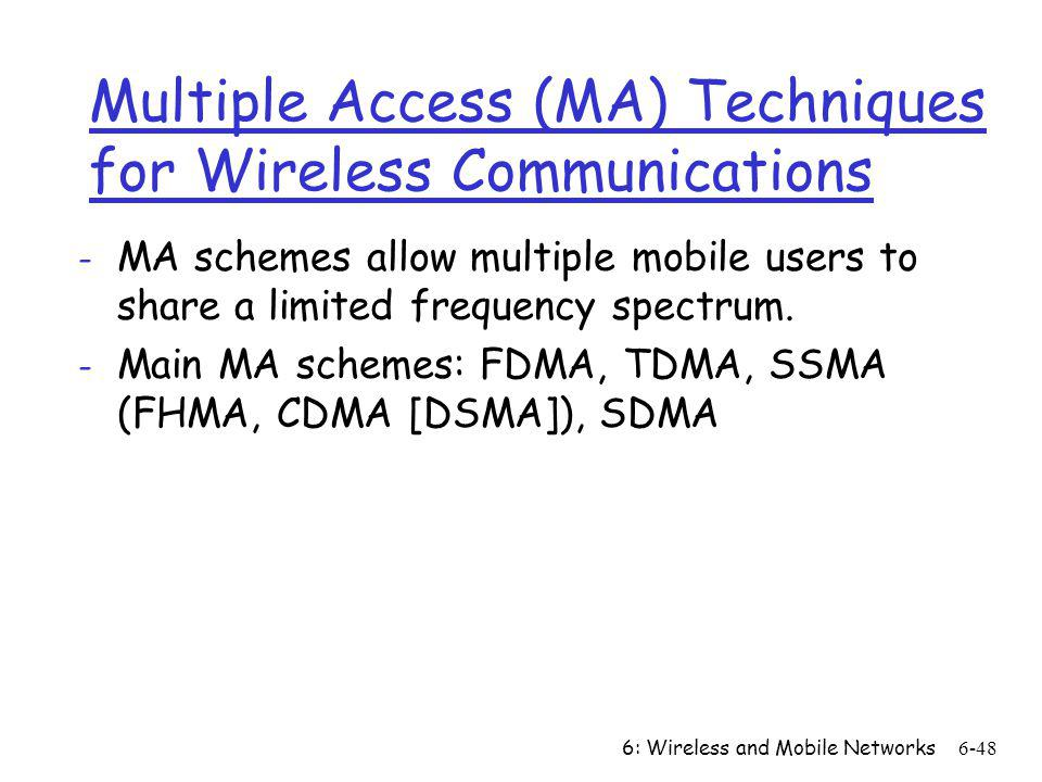 Multiple Access (MA) Techniques for Wireless Communications
