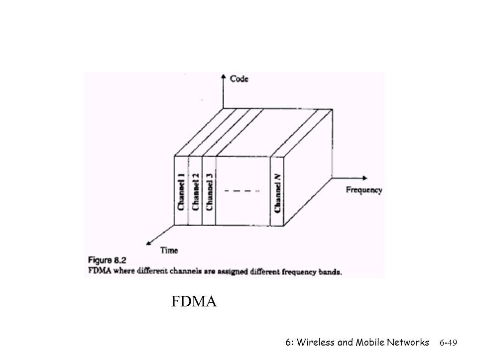 FDMA 6: Wireless and Mobile Networks