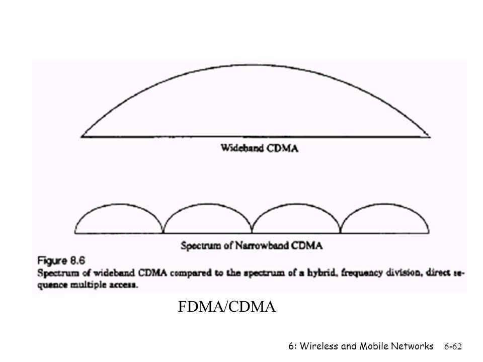 FDMA/CDMA 6: Wireless and Mobile Networks