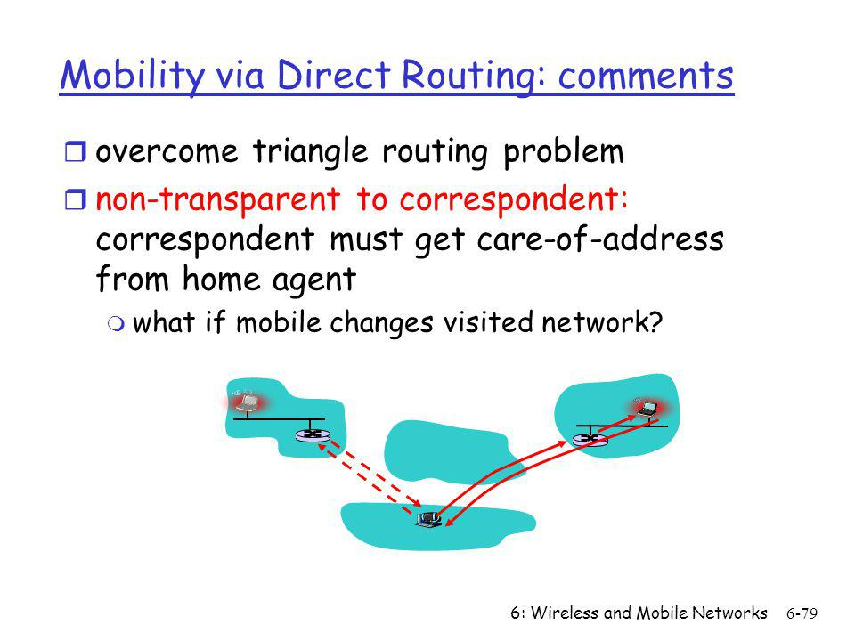 Mobility via Direct Routing: comments