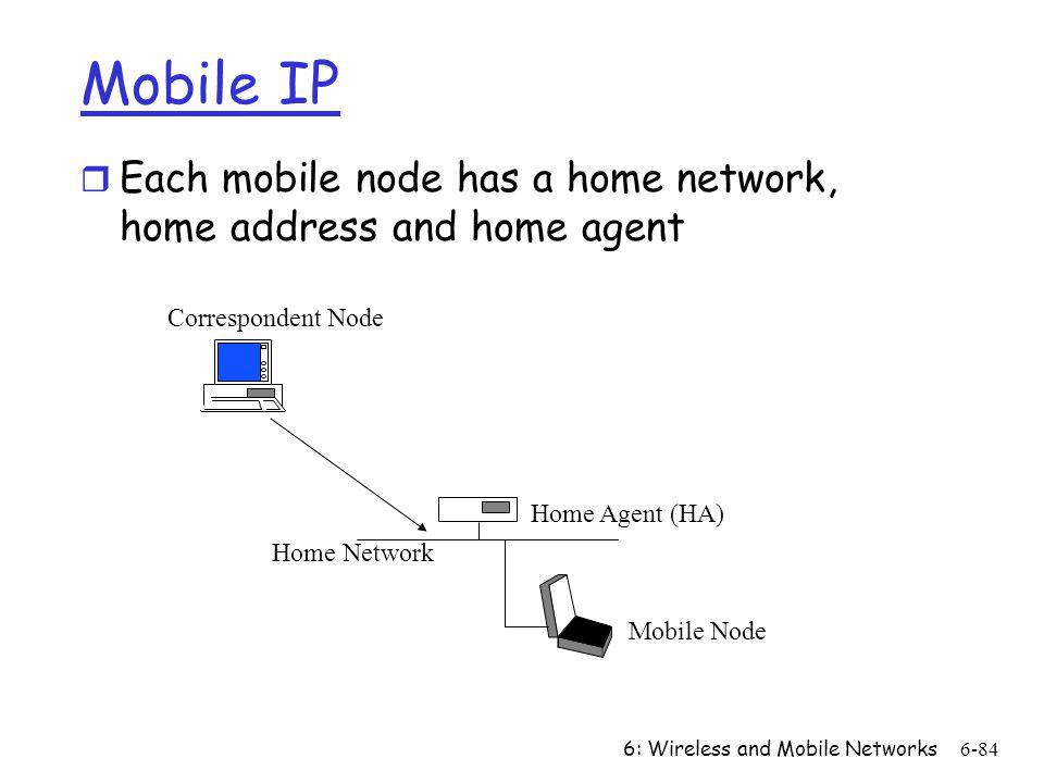 Mobile IP Each mobile node has a home network, home address and home agent. Correspondent Node. Home Agent (HA)