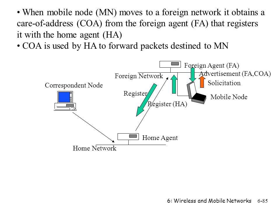 When mobile node (MN) moves to a foreign network it obtains a