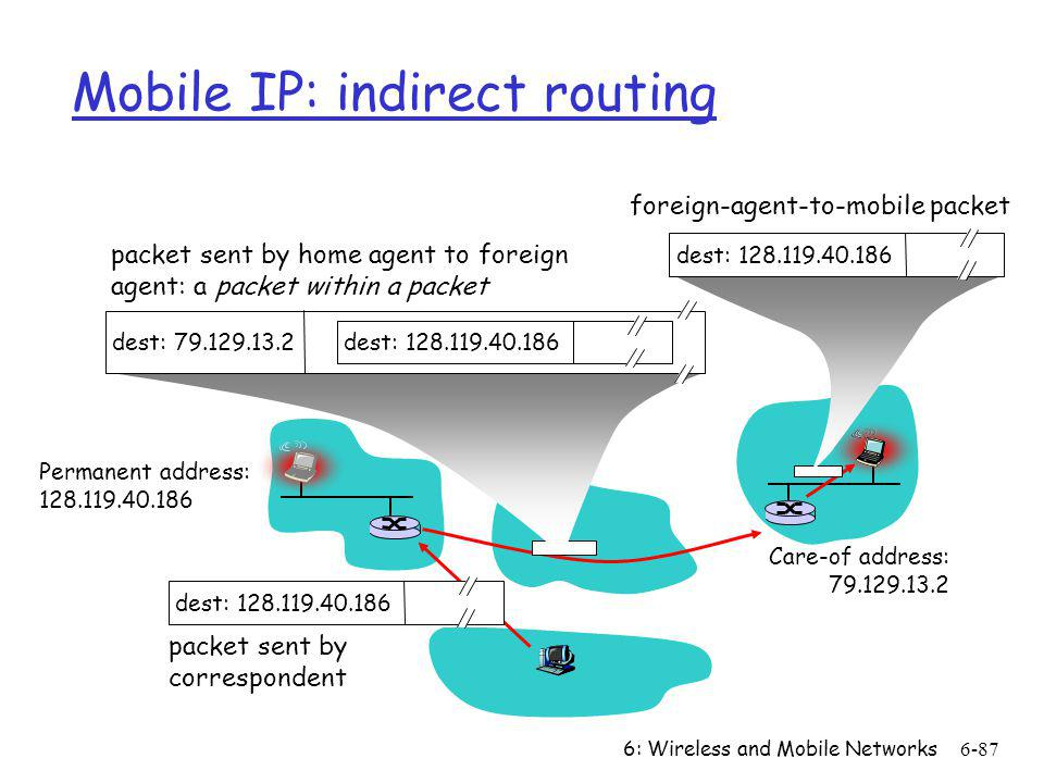 Mobile IP: indirect routing