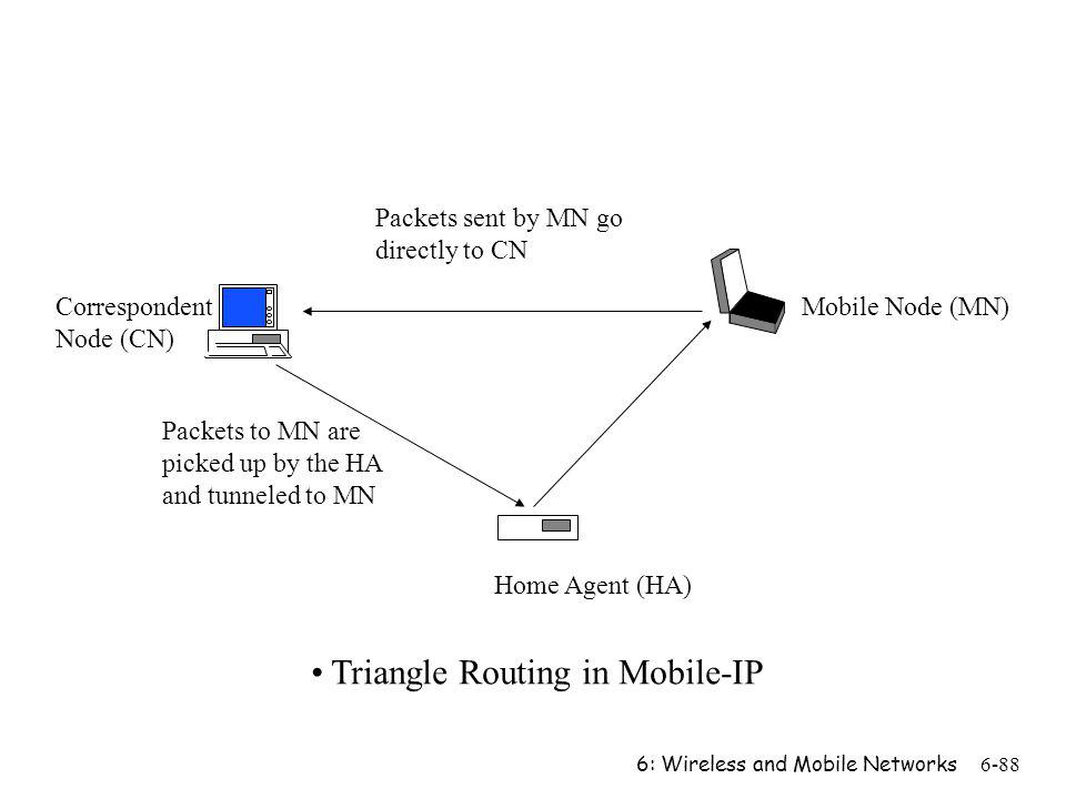 Triangle Routing in Mobile-IP