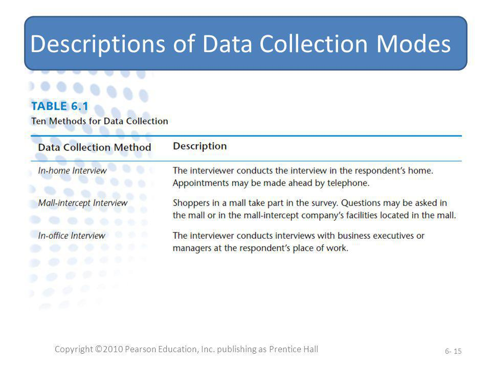 Descriptions of Data Collection Modes