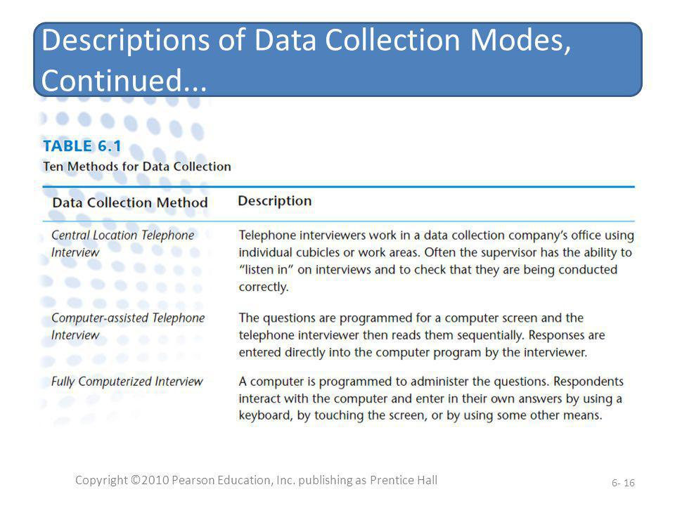 Descriptions of Data Collection Modes, Continued...