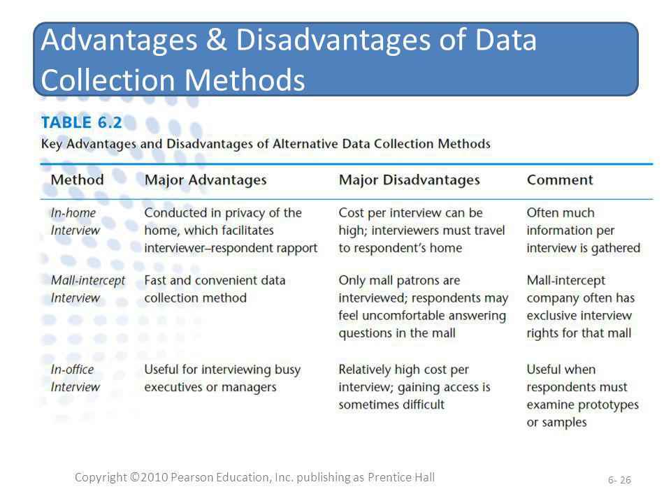 Advantages & Disadvantages of Data Collection Methods