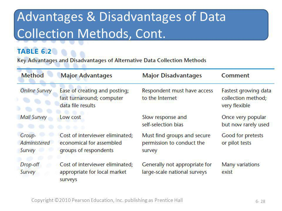 Advantages & Disadvantages of Data Collection Methods, Cont.