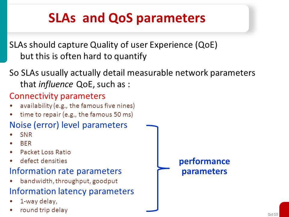 SLAs and QoS parameters