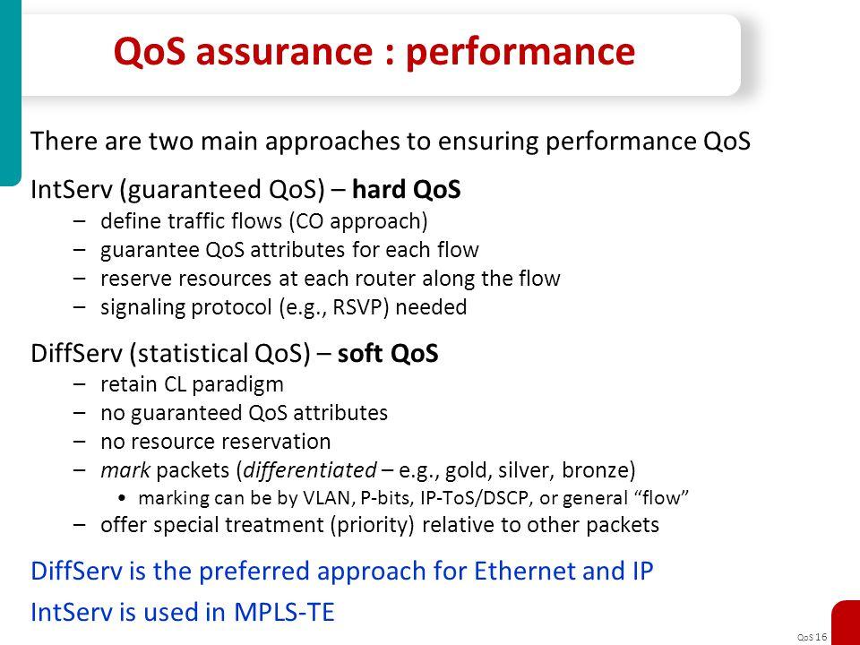 QoS assurance : performance