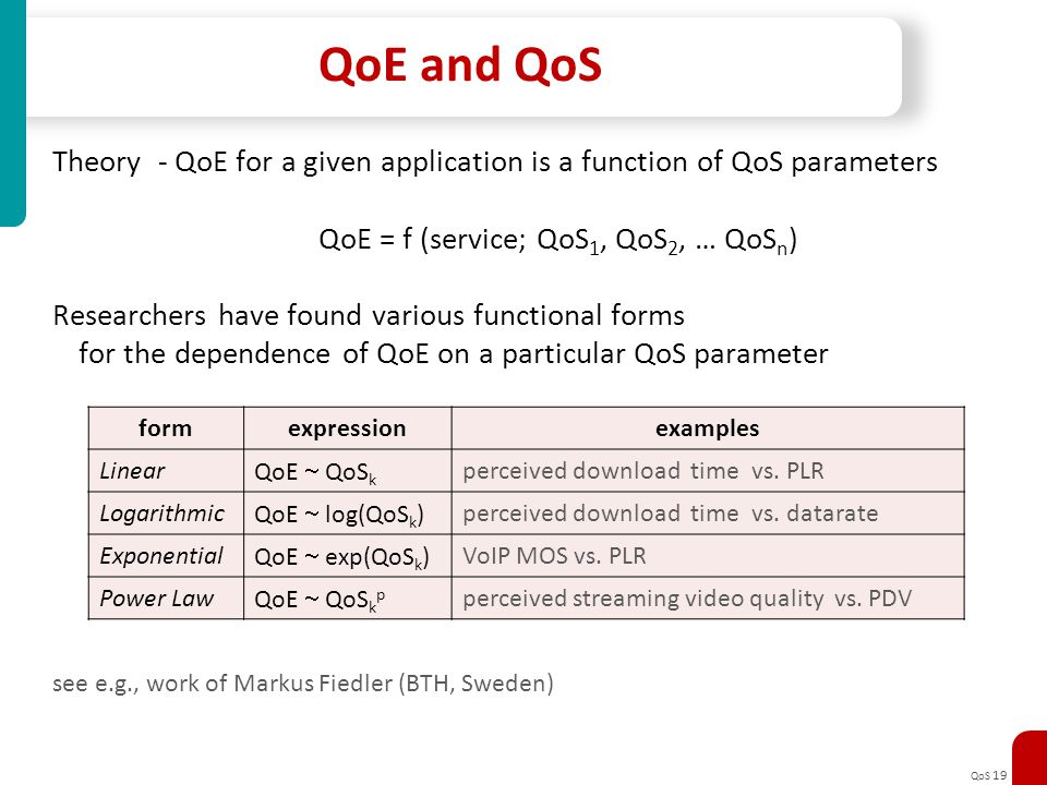 QoE and QoS Theory - QoE for a given application is a function of QoS parameters.