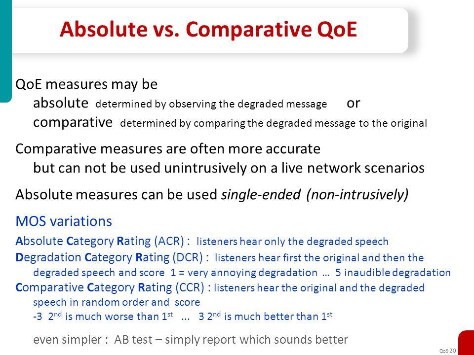 Absolute vs. Comparative QoE