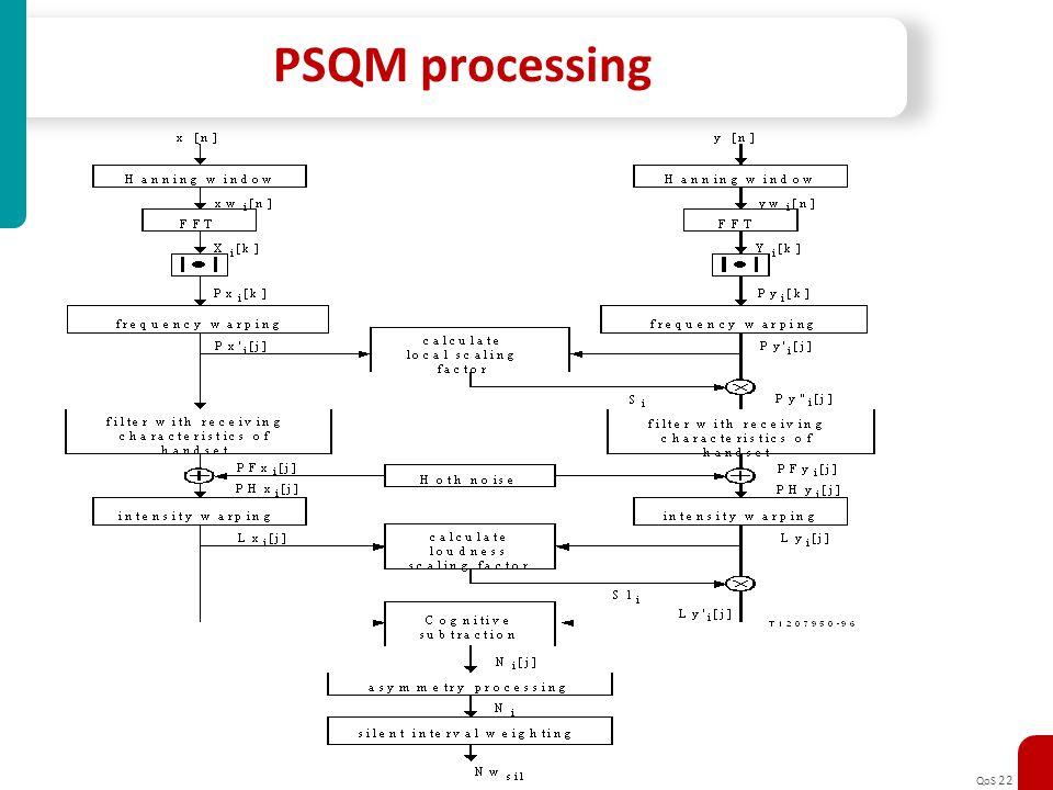 PSQM processing