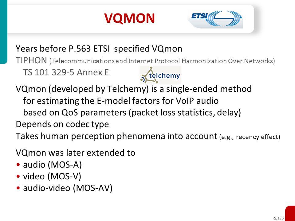VQMON Years before P.563 ETSI specified VQmon