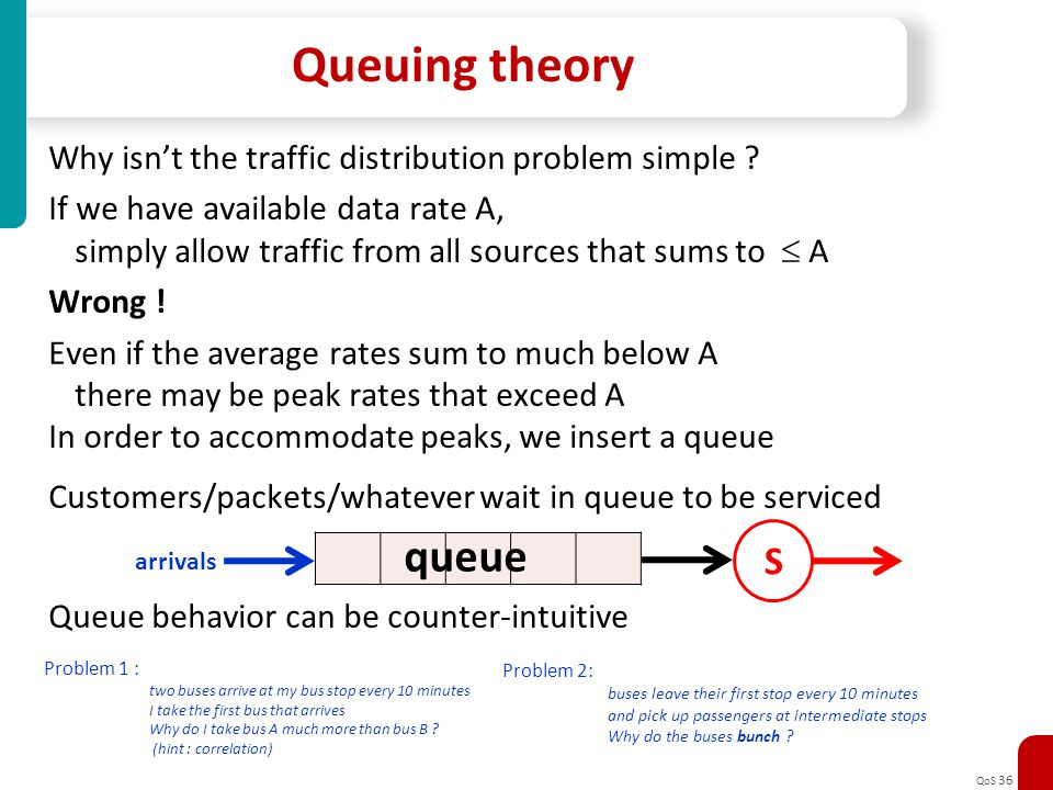 Queuing theory Why isn't the traffic distribution problem simple If we have available data rate A,