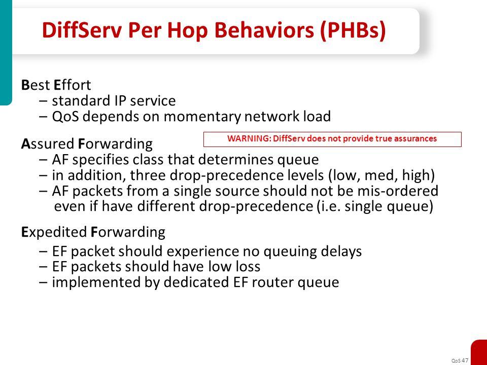 DiffServ Per Hop Behaviors (PHBs)