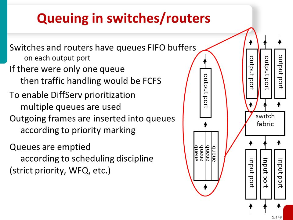 Queuing in switches/routers