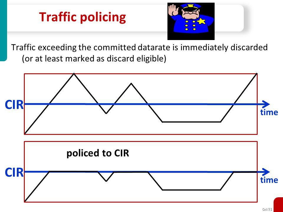Traffic policing CIR CIR policed to CIR