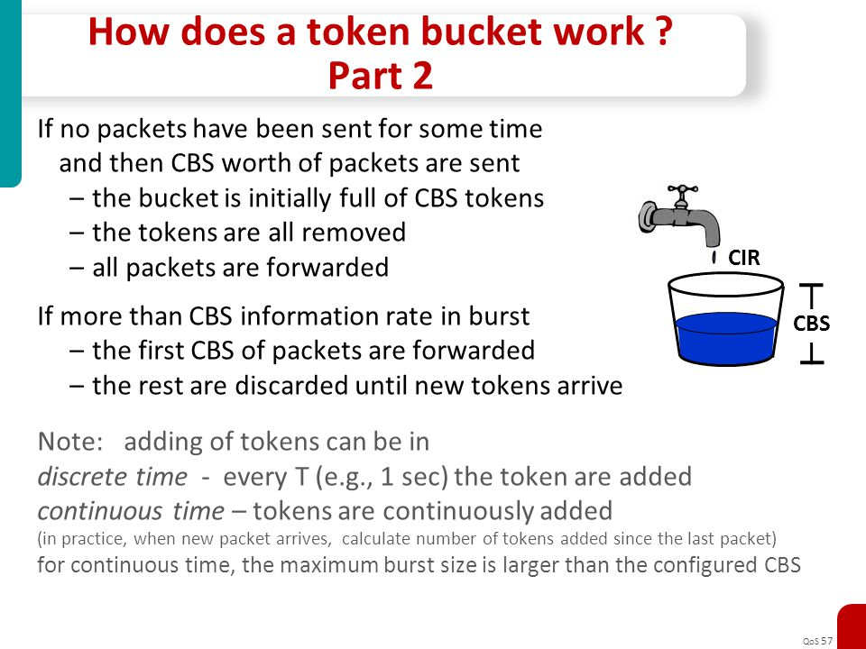 How does a token bucket work Part 2