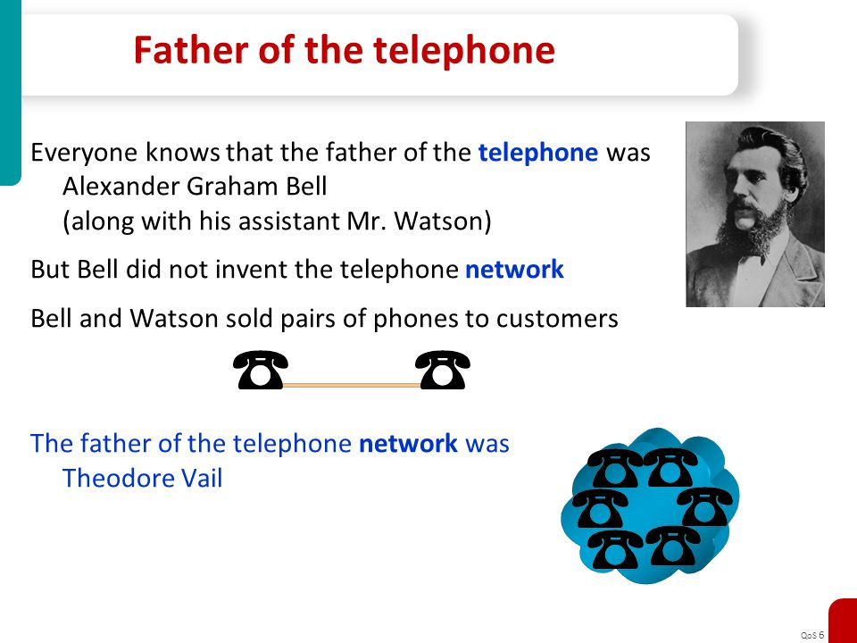 Father of the telephone