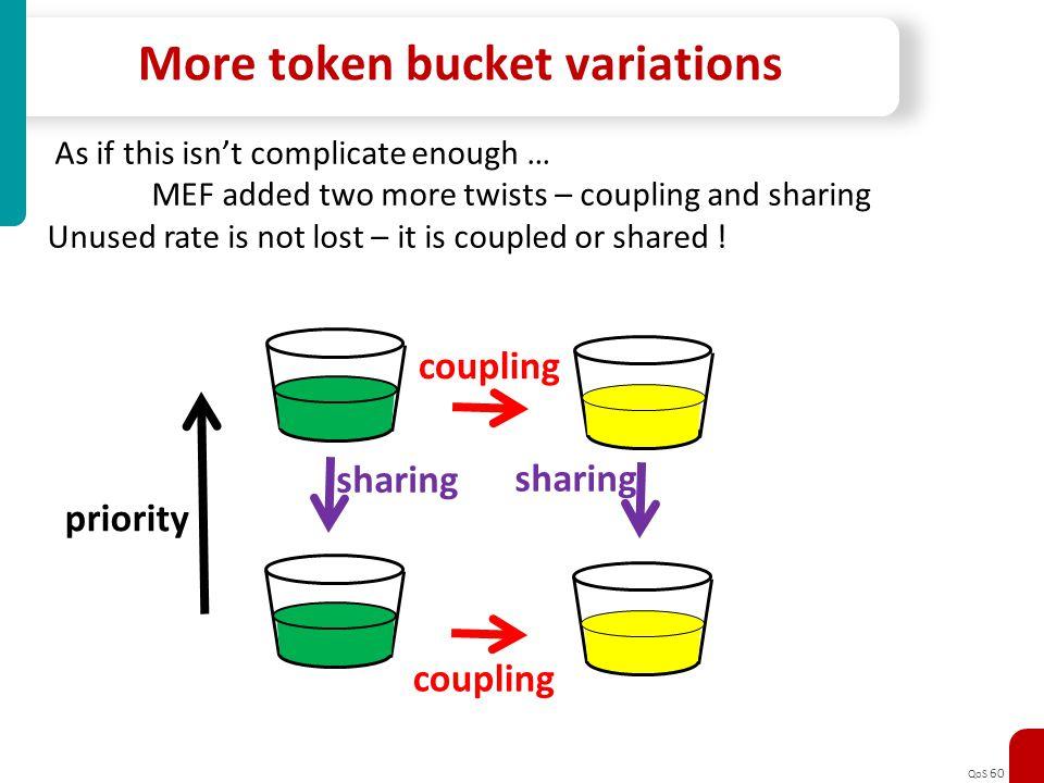 More token bucket variations