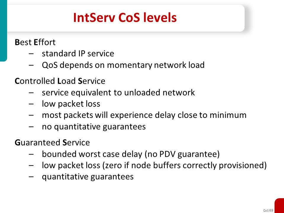 IntServ CoS levels Best Effort standard IP service