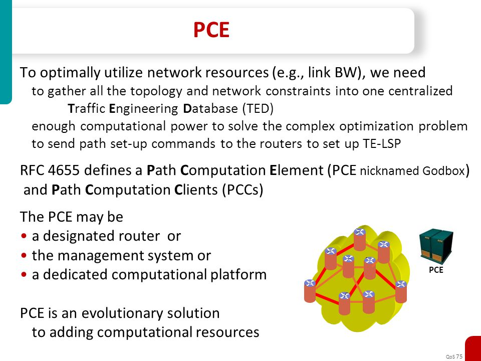 PCE To optimally utilize network resources (e.g., link BW), we need