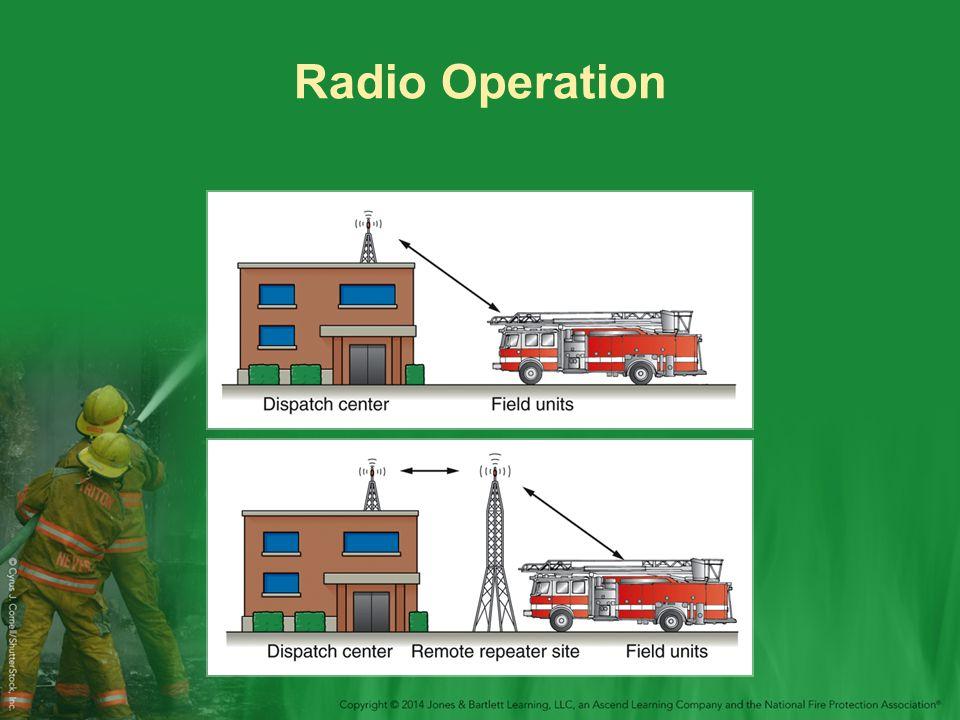 Radio Operation 43