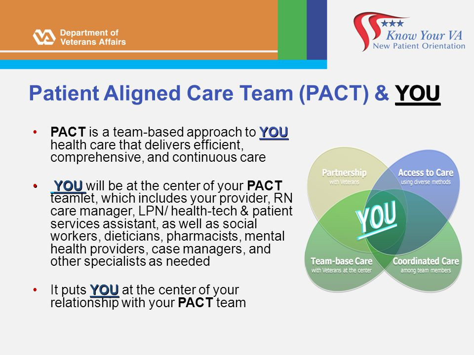 Patient Aligned Care Team (PACT) & YOU