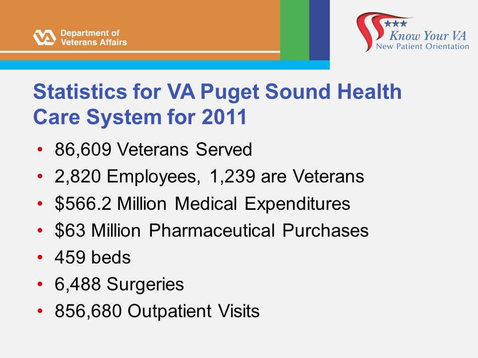 Statistics for VA Puget Sound Health Care System for 2011