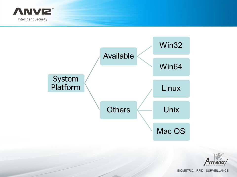 System Platform Available Win32 Win64 Others Linux Unix Mac OS