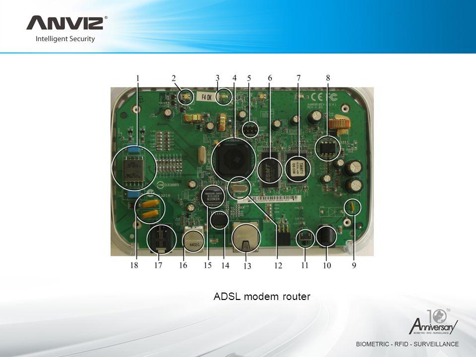 ADSL modem router