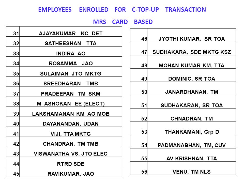 EMPLOYEES ENROLLED FOR C-TOP-UP TRANSACTION