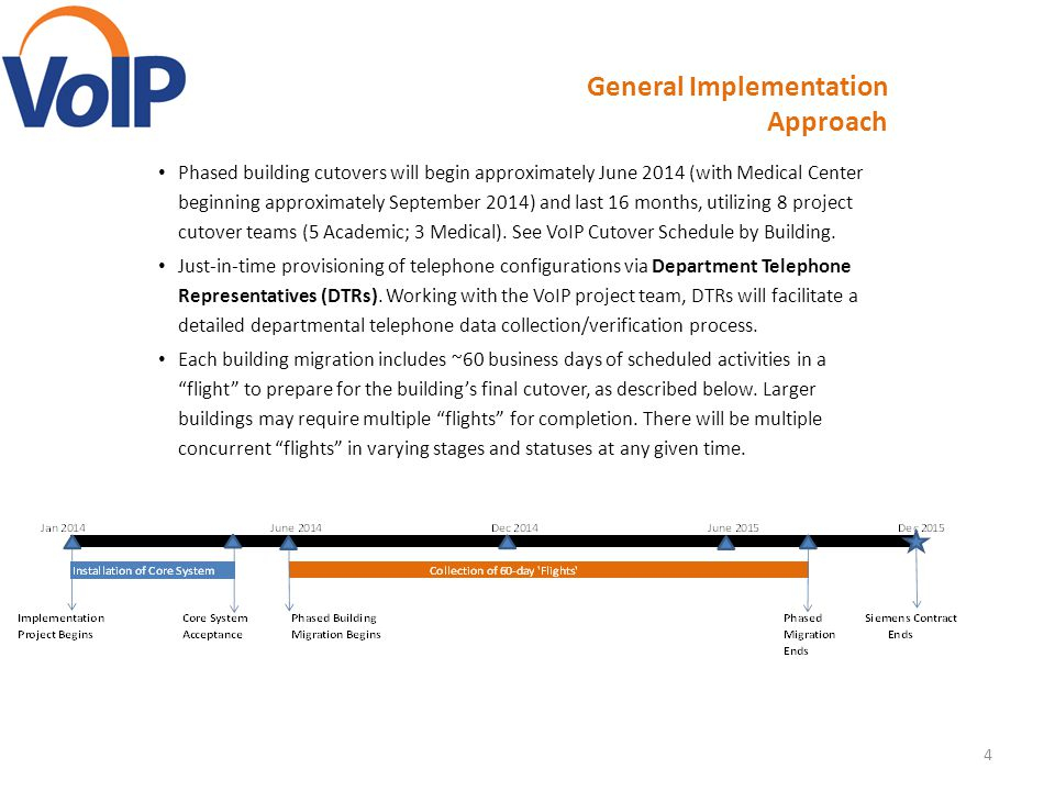 General Implementation Approach