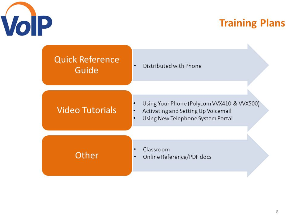 Training Plans Quick Reference Guide Video Tutorials Other