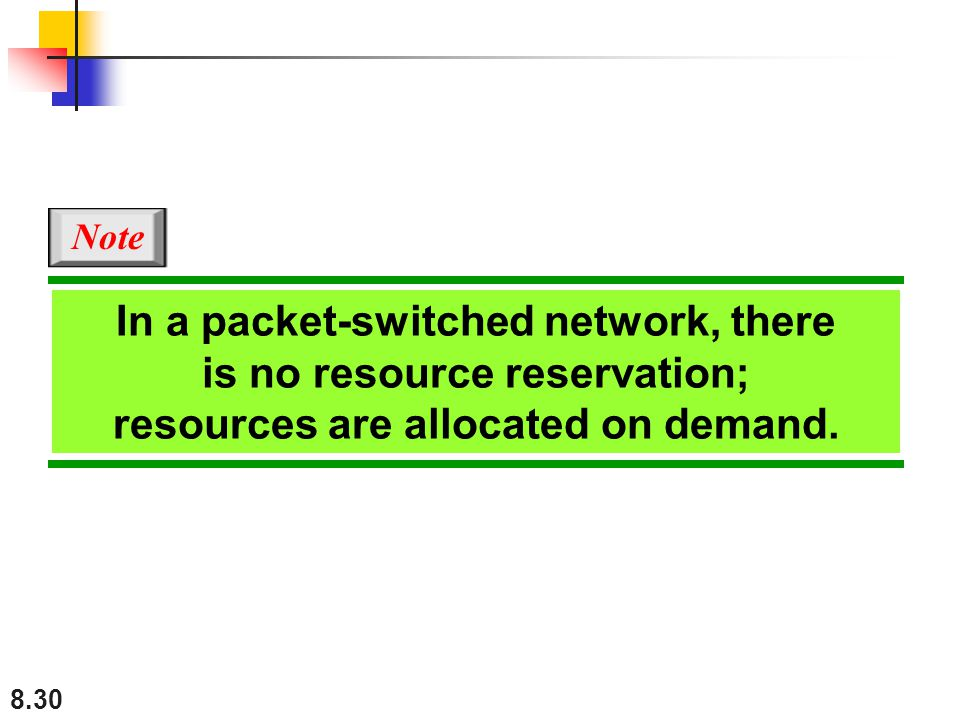 In a packet-switched network, there is no resource reservation;