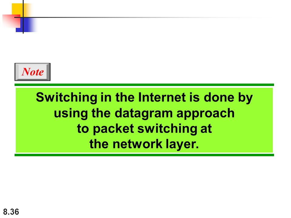 Note Switching in the Internet is done by using the datagram approach to packet switching at the network layer.